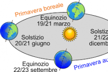 Consulenza Italia