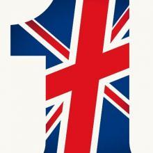 British Institutes Salario