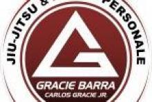 Gracie Barra Roma