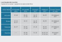 Calendario MASTER IN MANAGEMENT FARMACEUTICO: MARKETING, MARKET ACCESS AND SALES